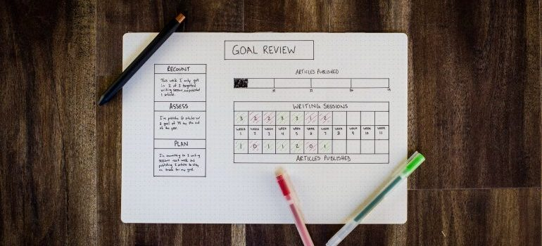 A paper on the desk on which is written goal review